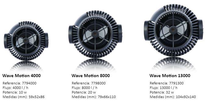 Bombas Wave Motion Blau Aquaristic