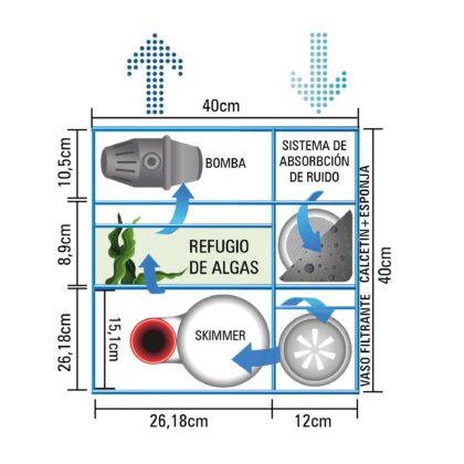 Aqua OCean Sump Pro distribucion sump modelo 136L