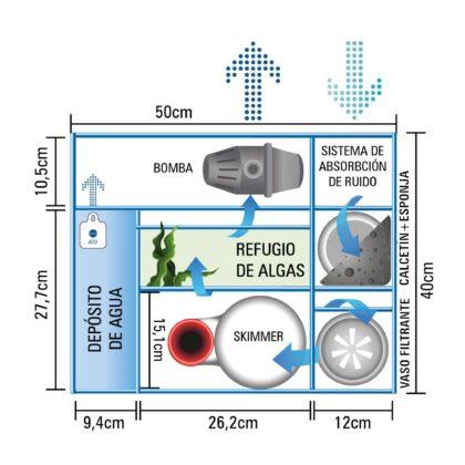 Aqua Ocean Sump Pro distribucion sump modelo 182L