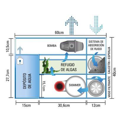 Aqua Ocean Sump Pro distribucion sump modelo 226L
