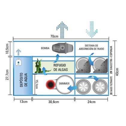 Aqua Ocean Sump Pro distribucion sump modelo 300L